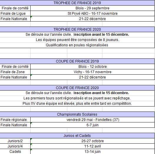 Agenda 2019-2020 troph  e de Francerz