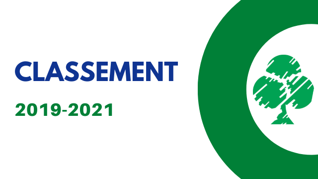 Read more about the article CLASSEMENT 2019-2021